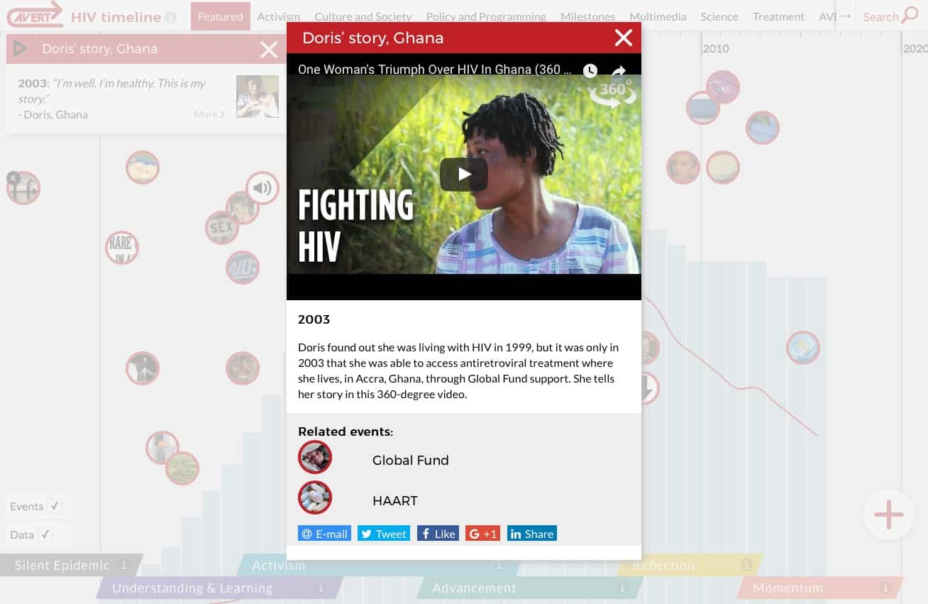 Screenshot of AVERT website - Timeline details modal pop-up with video