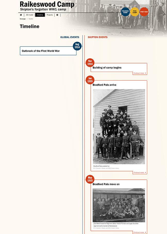 Screenshot of Craven Museum website and online exhibition - Raikeswood Camp timeline